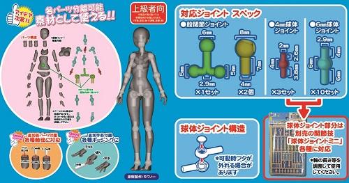 プレミアムパーツコレクション『関節技EX 1/12素材ちゃん フレッシュ』可動素材-010