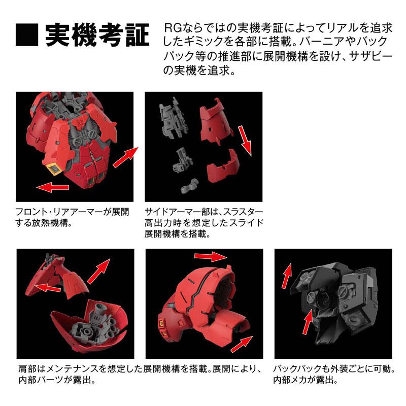 RG 1/144『サザビー』プラモデル-006