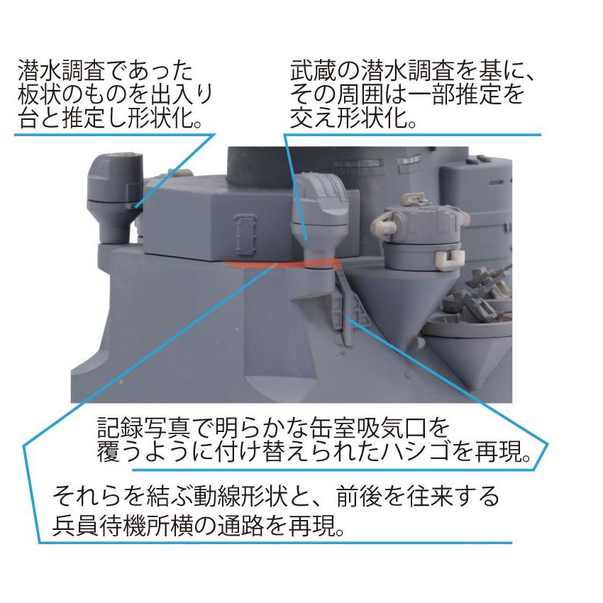 集める装備品シリーズ No.2『戦艦大和 艦橋』1/200 プラモデル-005