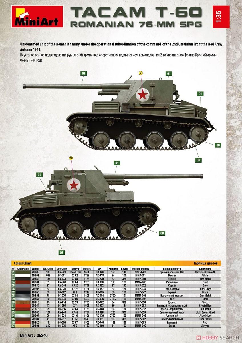 1/35『ルーマニア 76ミリ自走砲 TACAM T-60 フルインテリア』プラモデル-021