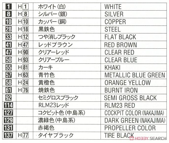 荒野のコトブキ飛行隊『一式戦闘機 隼 I型 キリエ機』1/48 プラモデル-010