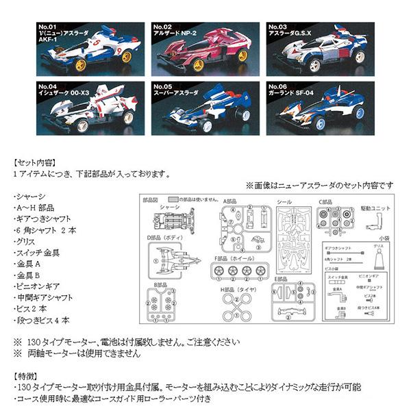 テクニ四駆『サイバーフォーミュラ BOXセット』プラモデル
