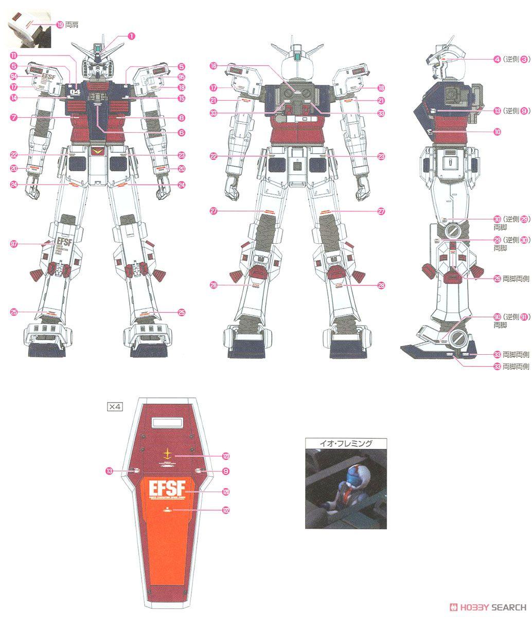 MG 1/100『フルアーマー・ガンダム Ver.Ka(GUNDAM THUNDERBOLT版)』機動戦士ガンダム サンダーボルト プラモデル-023