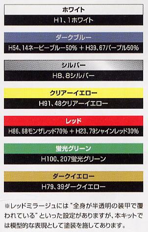 【再販】ファイブスター物語『レッドミラージュ(L.E.D. MIRAGE)』1/144 プラモデル-011