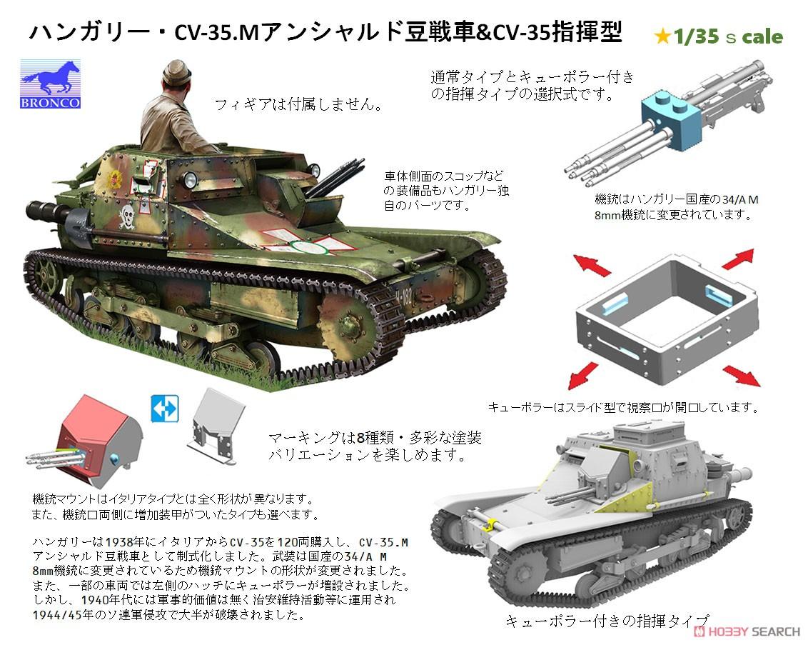 1/35『ハンガリー・CV-35.Mアンシャルド豆戦車&CV-35指揮型』プラモデル-002
