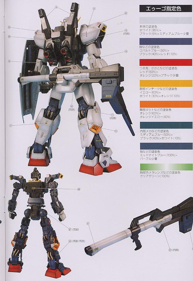 【再販】PG 1/60『RX-178 ガンダムMk-II(白・エゥーゴカラー)』プラモデル-013