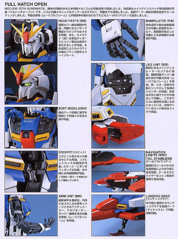 【再販】PG 1/60『MSZ-006 Zガンダム〈パーフェクト・トランスフォーム〉』プラモデル-006