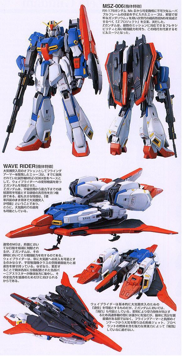 【再販】PG 1/60『MSZ-006 Zガンダム〈パーフェクト・トランスフォーム〉』プラモデル-007