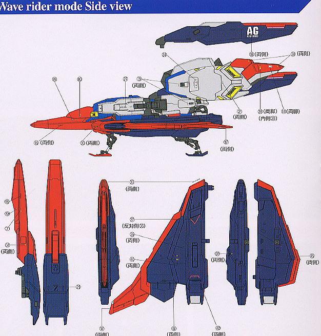 【再販】PG 1/60『MSZ-006 Zガンダム〈パーフェクト・トランスフォーム〉』プラモデル-015