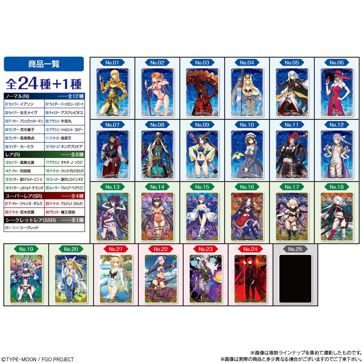 【食玩】『Fate/Grand Order ウエハース9』20個入りBOX-008