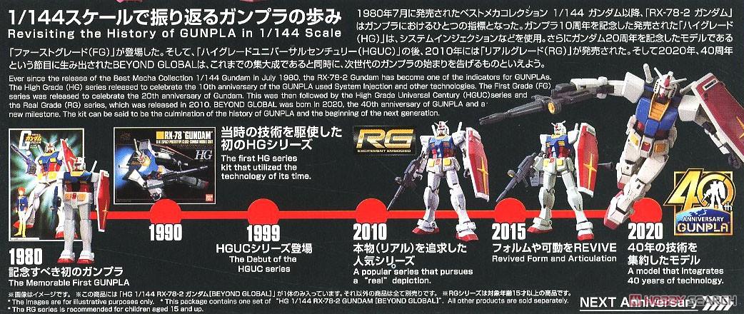 【再販】HG 1/144『RX-78-2 ガンダム[BEYOND GLOBAL]』プラモデル-023