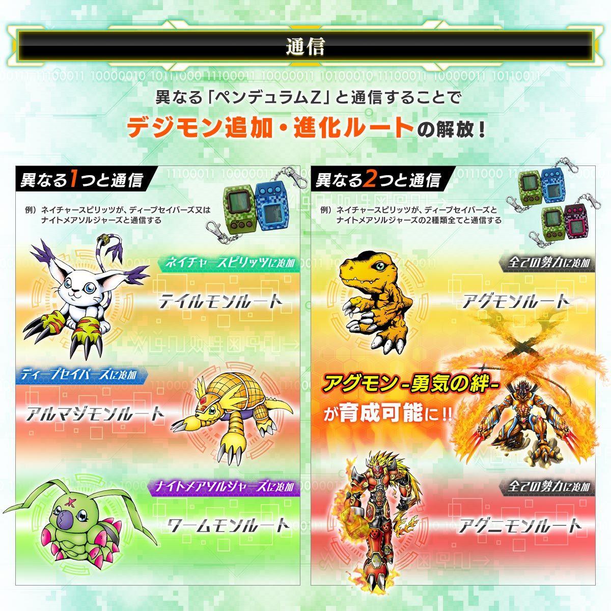 【限定販売】デジタルモンスター『デジモンペンデュラムZ』携帯型液晶育成ゲーム-005