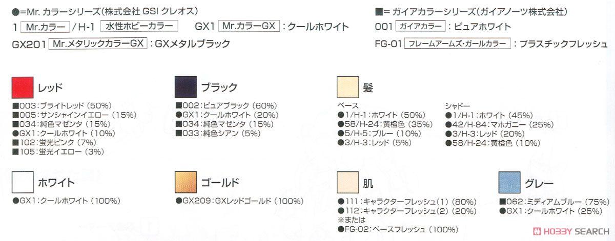 【再販】メガミデバイス『朱羅 弓兵』1/1 プラモデル-026