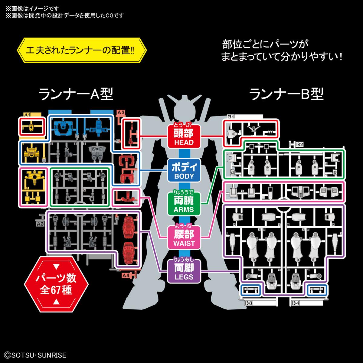 ENTRY GRADE『RX-78-2 ガンダム(ライトパッケージVer.)』1/144 プラモデル-008