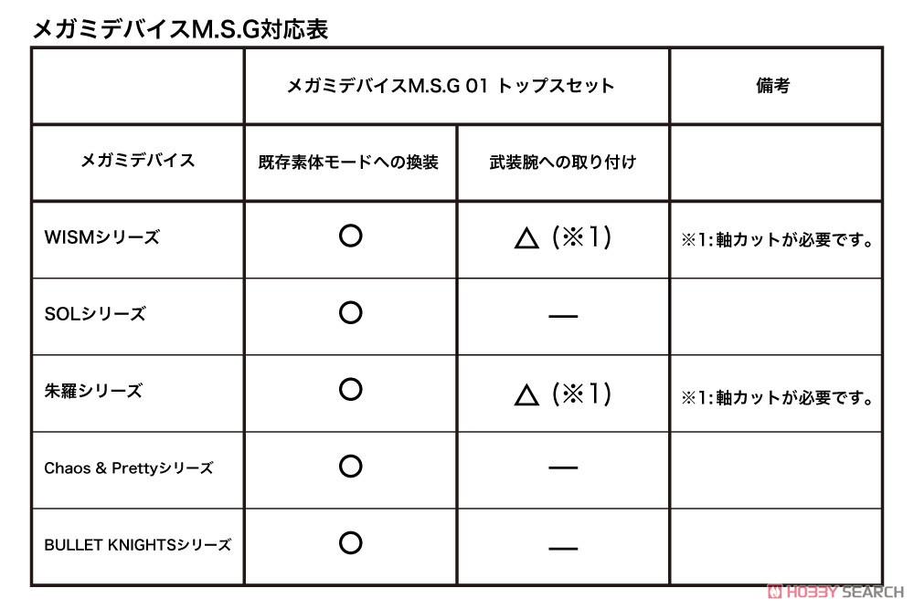 メガミデバイスM.S.G 01『トップスセット スキンカラーA』1/1 プラモデル-019