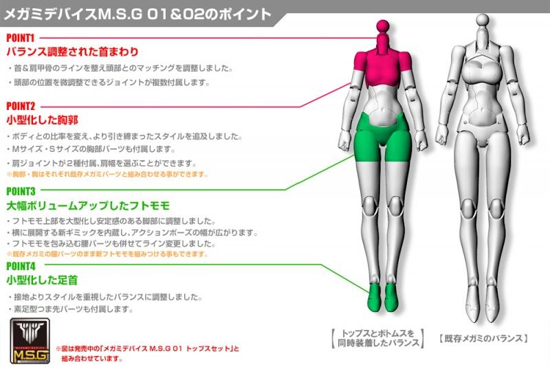 メガミデバイスM.S.G 02『ボトムスセット スキンカラーA』1/1 プラモデル-015