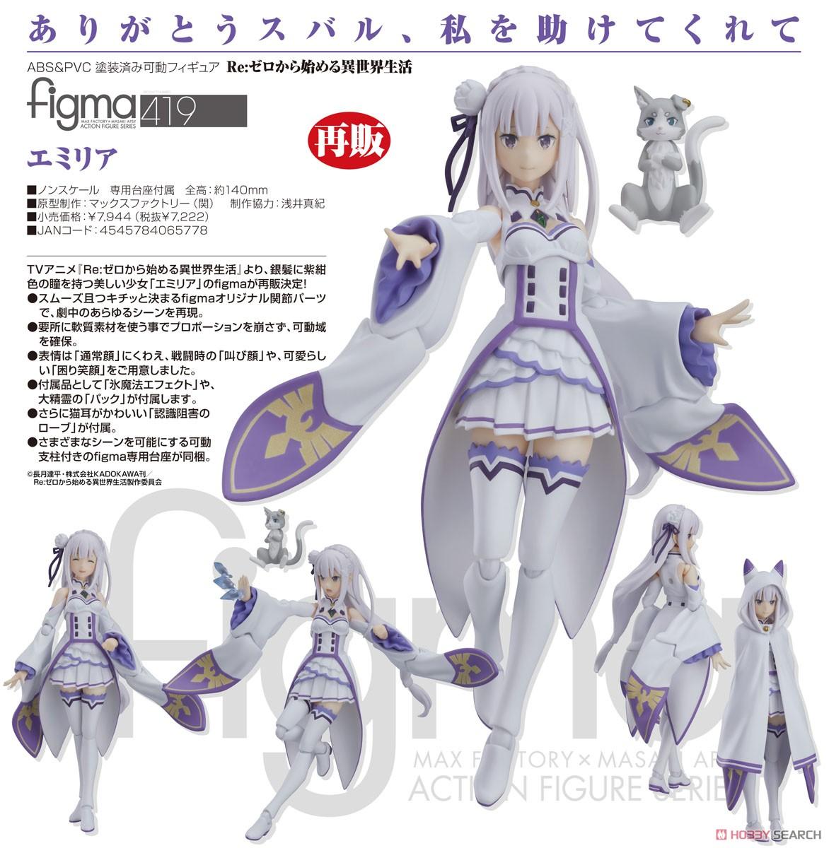 【再販】figma『エミリア』Re:ゼロから始める異世界生活 可動フィギュア-006