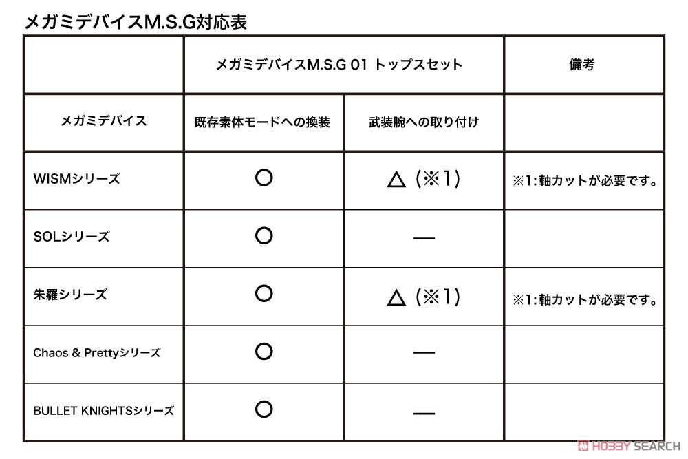 メガミデバイスM.S.G 01『トップスセット ブラック』1/1 プラモデル-016