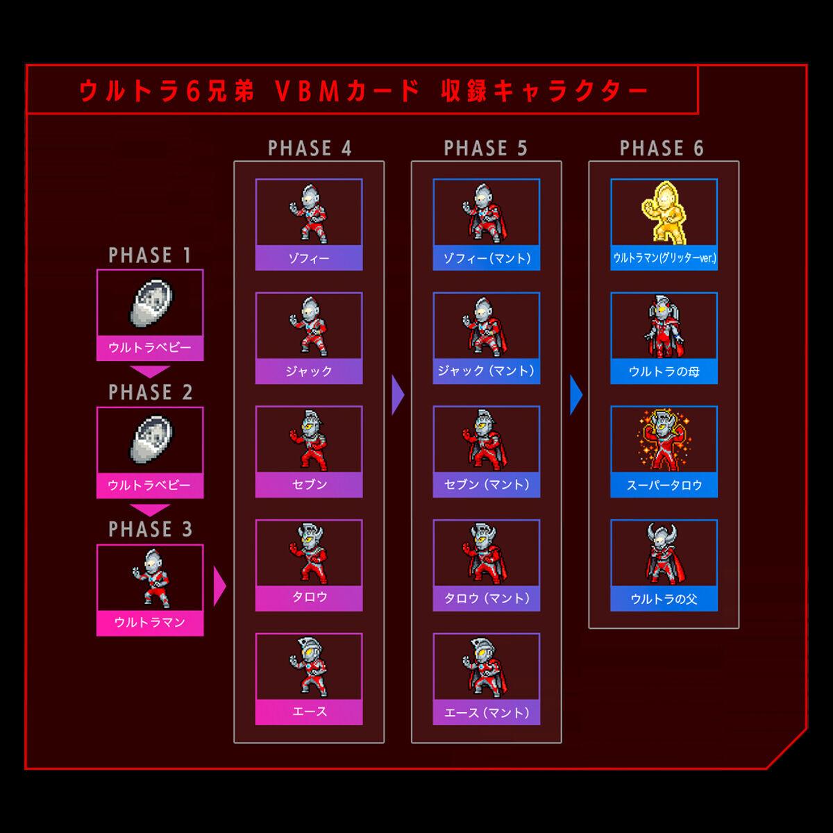 【限定販売】仮面ライダー『バイタルブレス キャラクターズ ウルトラマン55thエディション』ウェアラブル液晶玩具-005