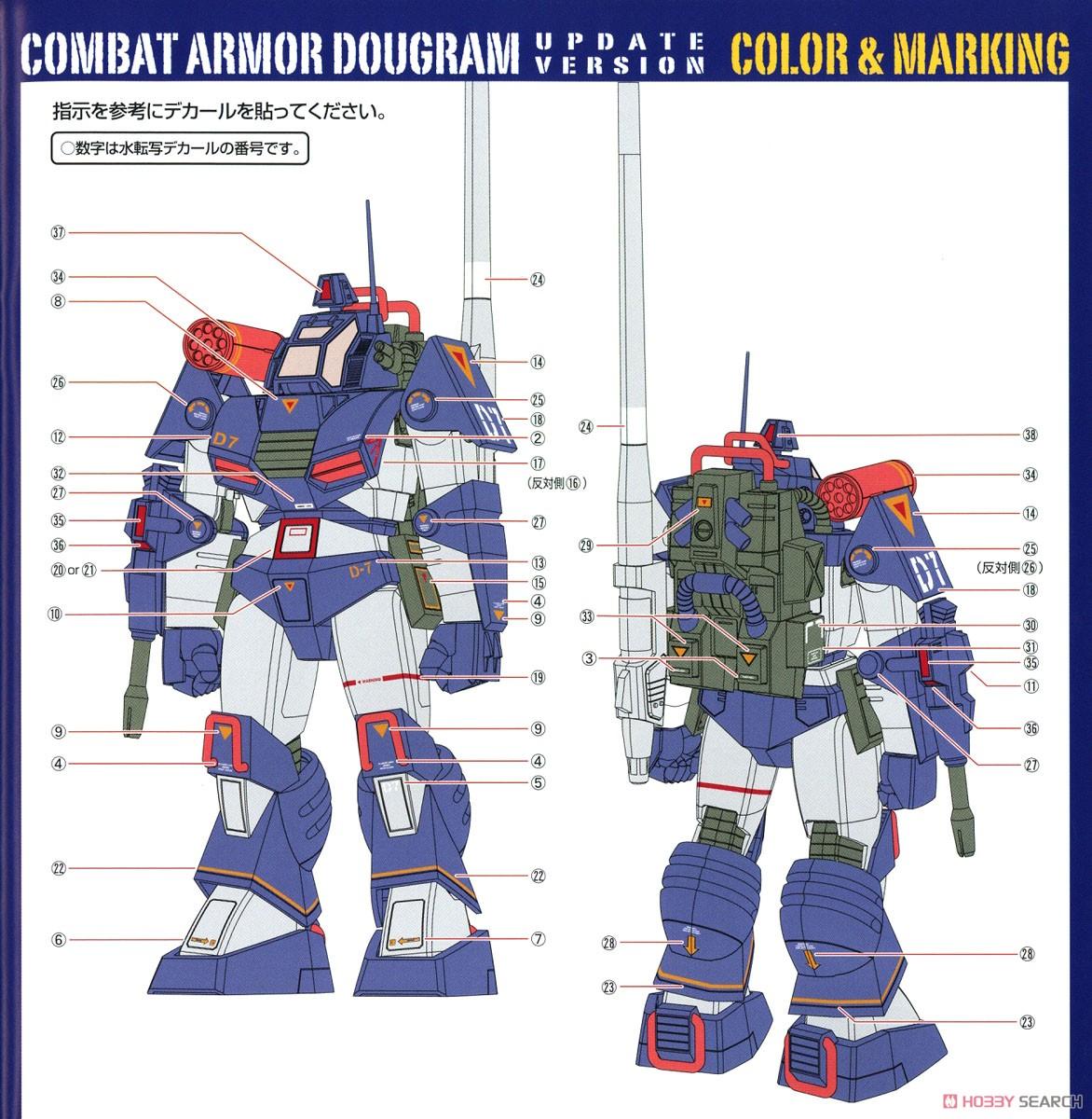 【再販】COMBAT ARMORS MAX22『コンバットアーマー ダグラム アップデートver.』1/72 プラモデル-016