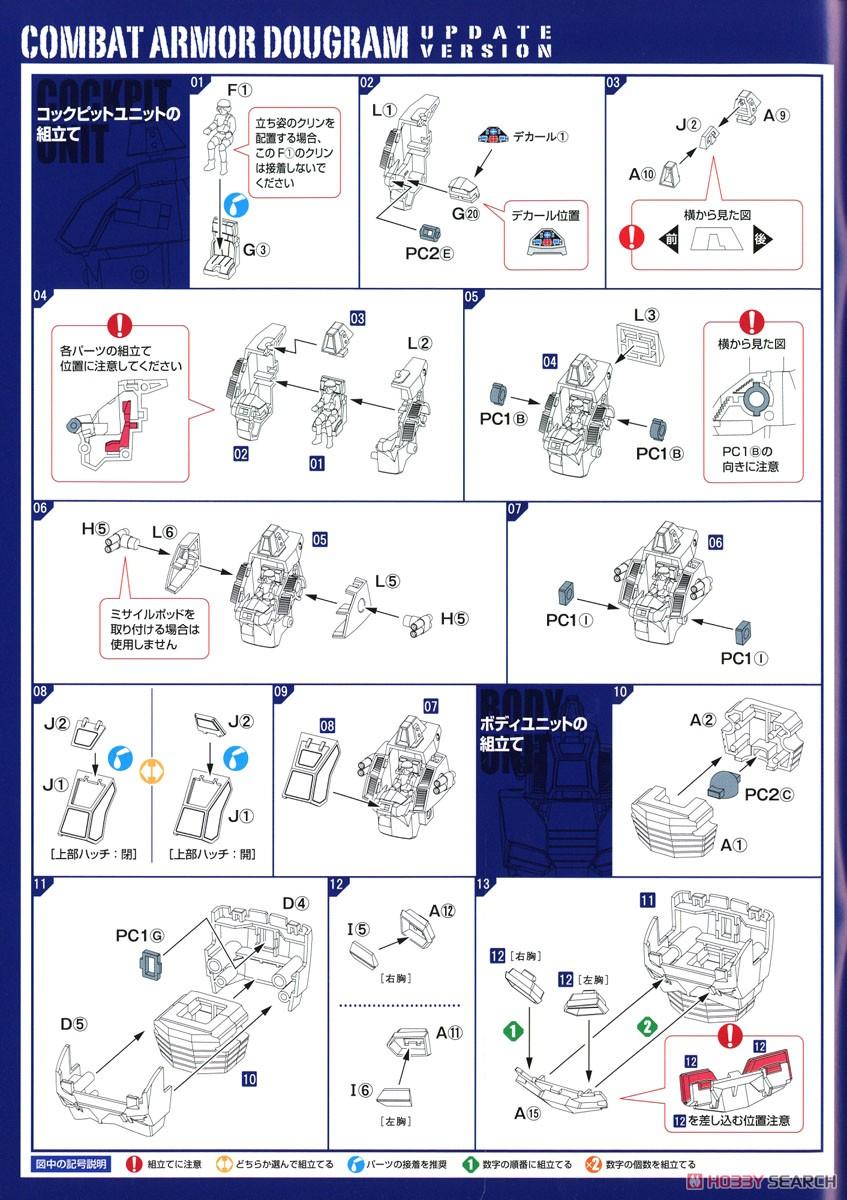 【再販】COMBAT ARMORS MAX22『コンバットアーマー ダグラム アップデートver.』1/72 プラモデル-017