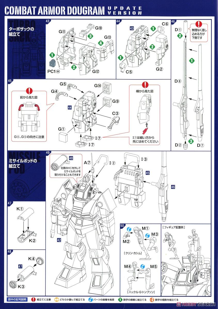 【再販】COMBAT ARMORS MAX22『コンバットアーマー ダグラム アップデートver.』1/72 プラモデル-021