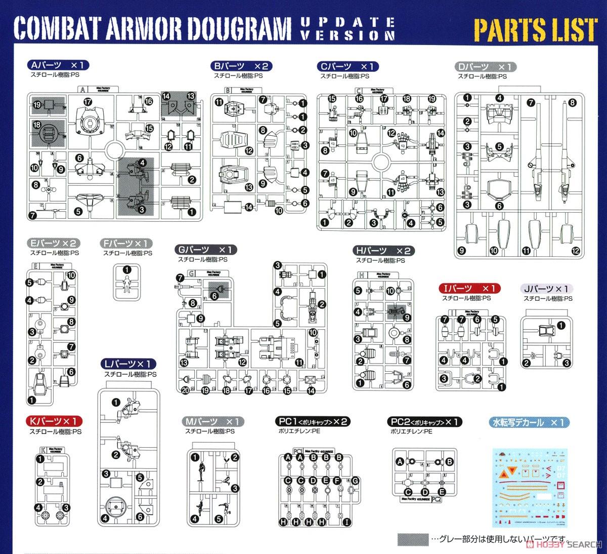 【再販】COMBAT ARMORS MAX22『コンバットアーマー ダグラム アップデートver.』1/72 プラモデル-022